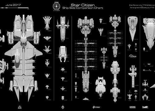 YT's Star Citizen Scale Comparison (2017.06.23)